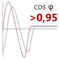 Коэффициент мощности светильника аналога 4х18