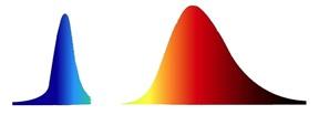 Красно-синий спектр