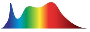Полный спектр