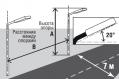 Рекомендации по установке уличного светильника 120 Вт